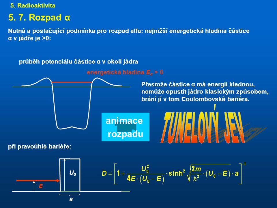TUNELOVÝ JEV 5. 7. Rozpad α animace rozpadu 5. Radioaktivita