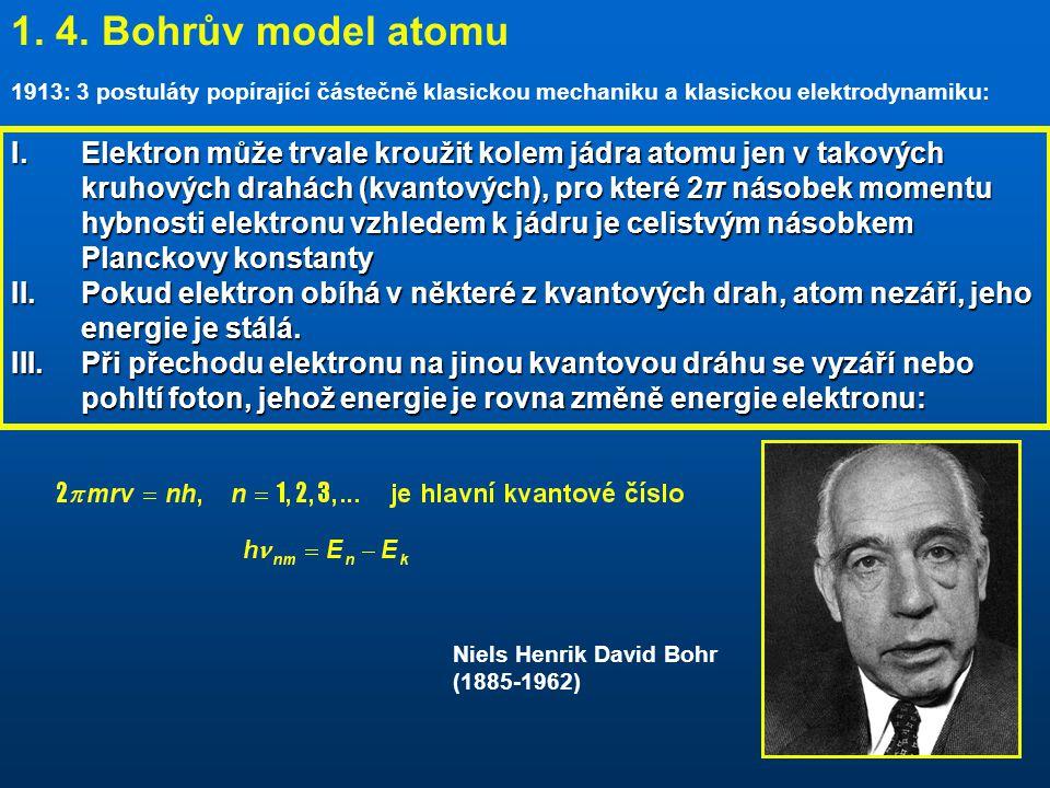 1. 4. Bohrův model atomu 1913: 3 postuláty popírající částečně klasickou mechaniku a klasickou elektrodynamiku: