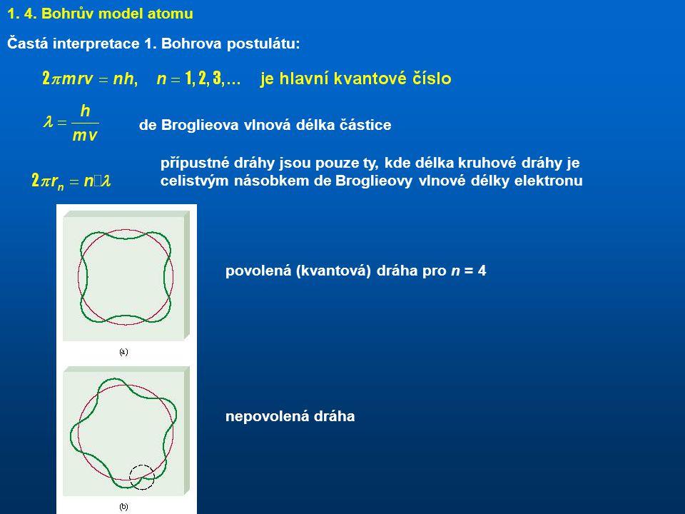 1. 4. Bohrův model atomu Častá interpretace 1. Bohrova postulátu: de Broglieova vlnová délka částice.