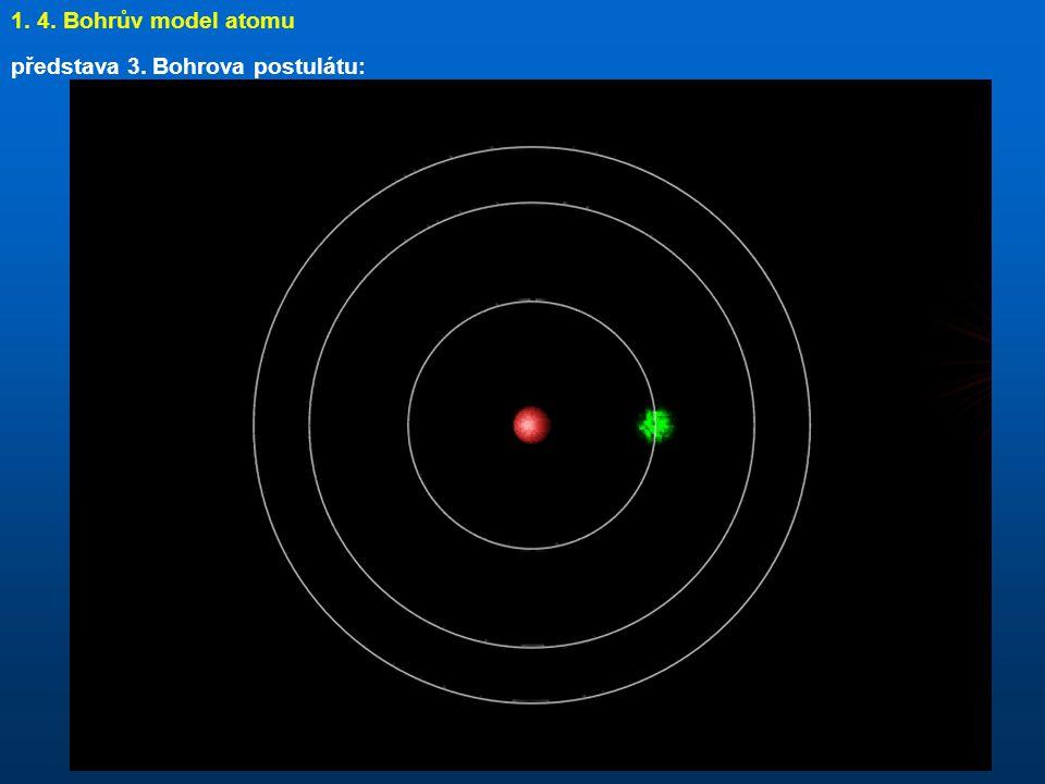 1. 4. Bohrův model atomu představa 3. Bohrova postulátu: