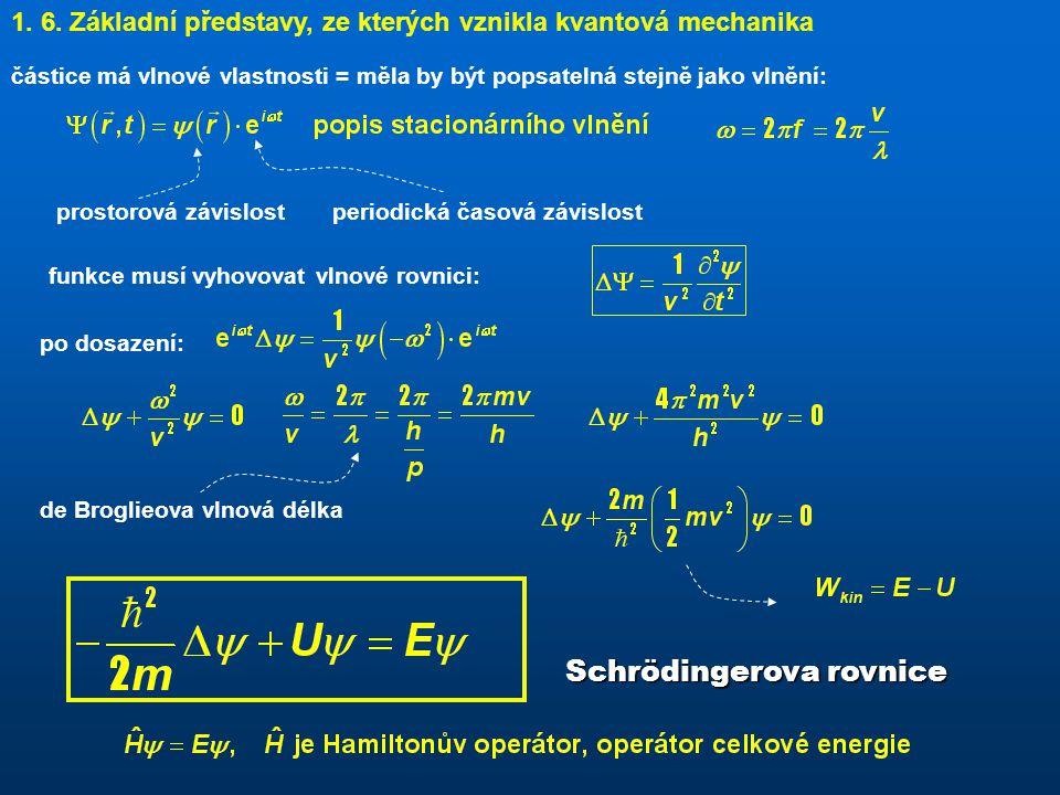 Schrödingerova rovnice