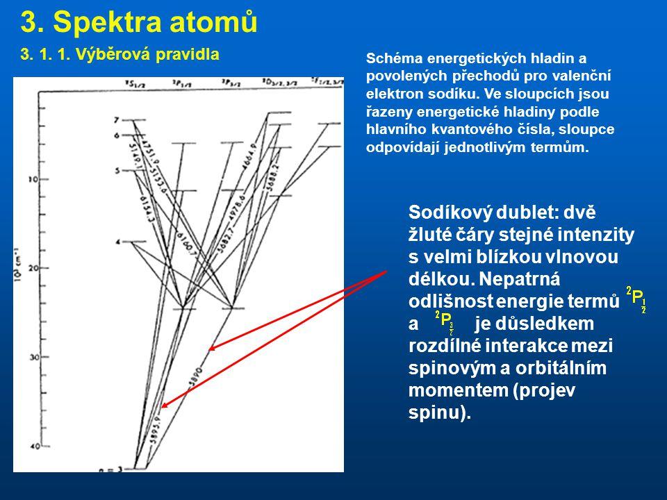 3. Spektra atomů 3. 1. 1. Výběrová pravidla.