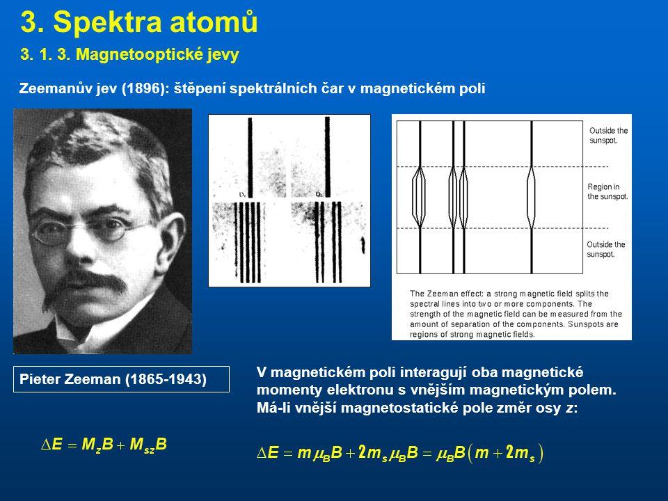 3. Spektra atomů 3. 1. 3. Magnetooptické jevy