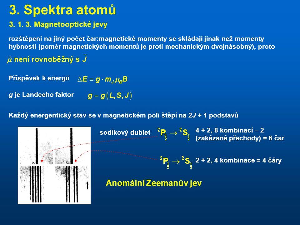 3. Spektra atomů Anomální Zeemanův jev 3. 1. 3. Magnetooptické jevy