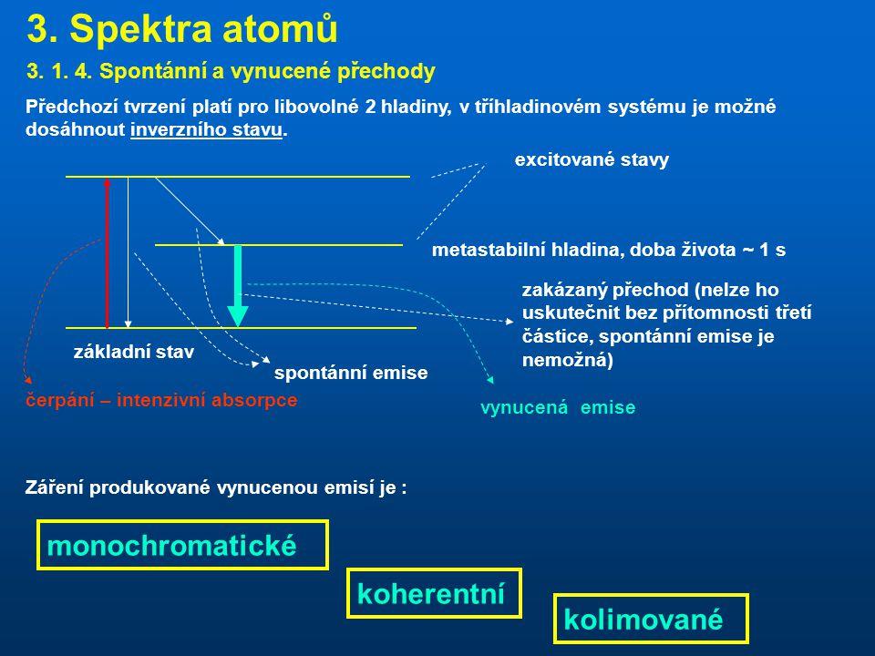3. Spektra atomů monochromatické koherentní kolimované