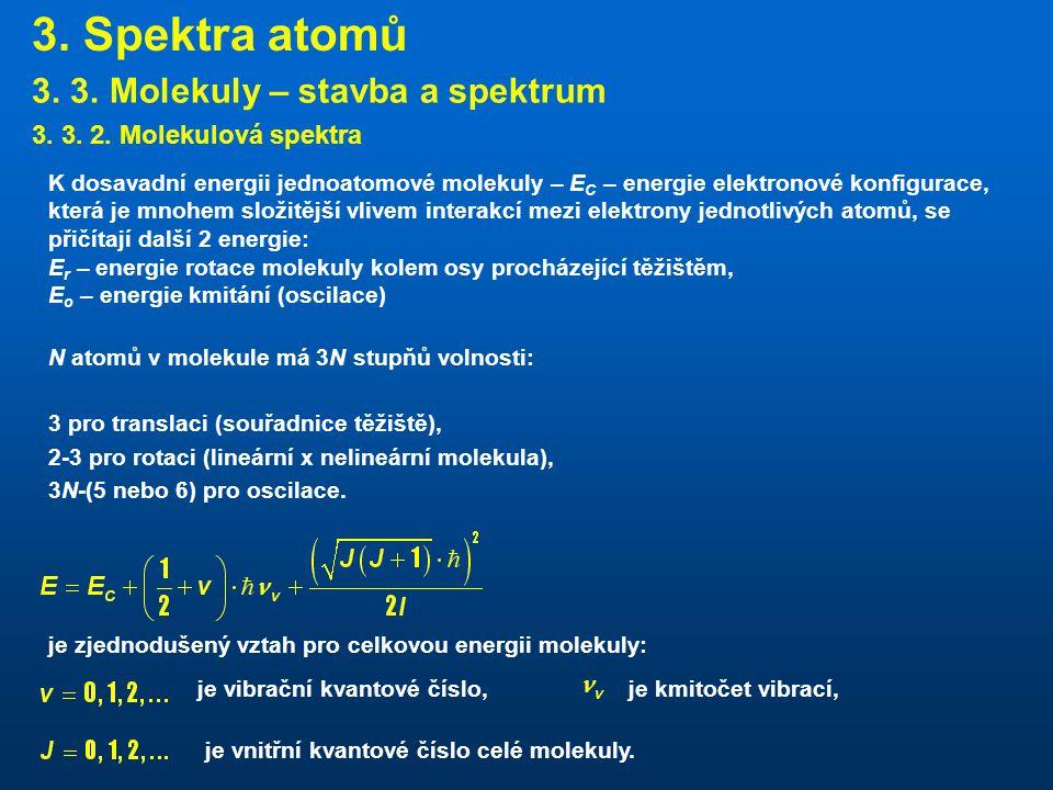 3. Spektra atomů 3. 3. Molekuly – stavba a spektrum
