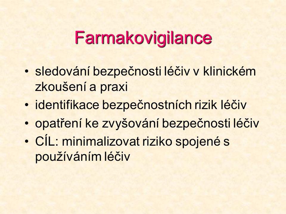 Farmakovigilance sledování bezpečnosti léčiv v klinickém zkoušení a praxi. identifikace bezpečnostních rizik léčiv.
