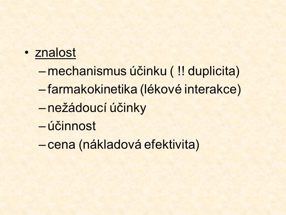 znalost mechanismus účinku ( !! duplicita) farmakokinetika (lékové interakce) nežádoucí účinky. účinnost.