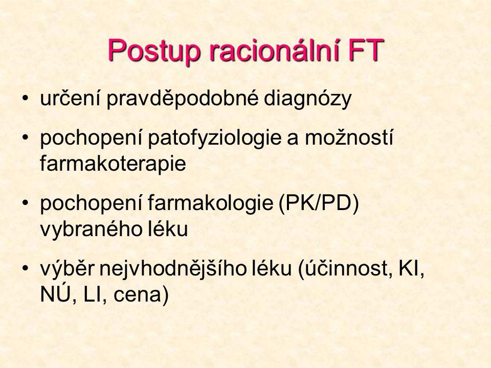 Postup racionální FT určení pravděpodobné diagnózy