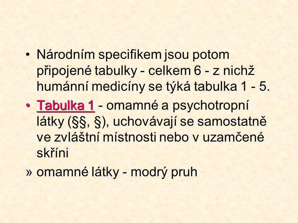 Národním specifikem jsou potom připojené tabulky - celkem 6 - z nichž humánní medicíny se týká tabulka 1 - 5.