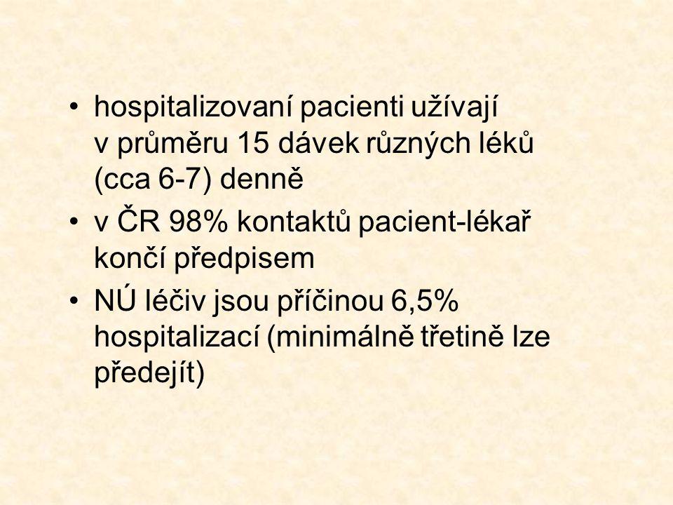 hospitalizovaní pacienti užívají v průměru 15 dávek různých léků (cca 6-7) denně