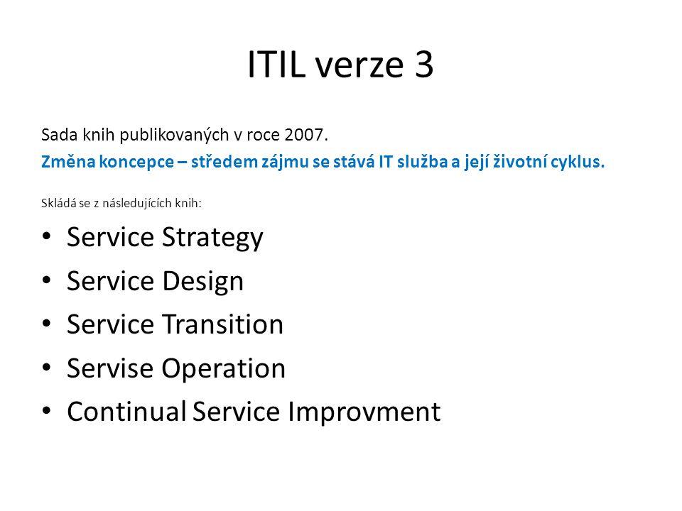 ITIL verze 3 Service Strategy Service Design Service Transition