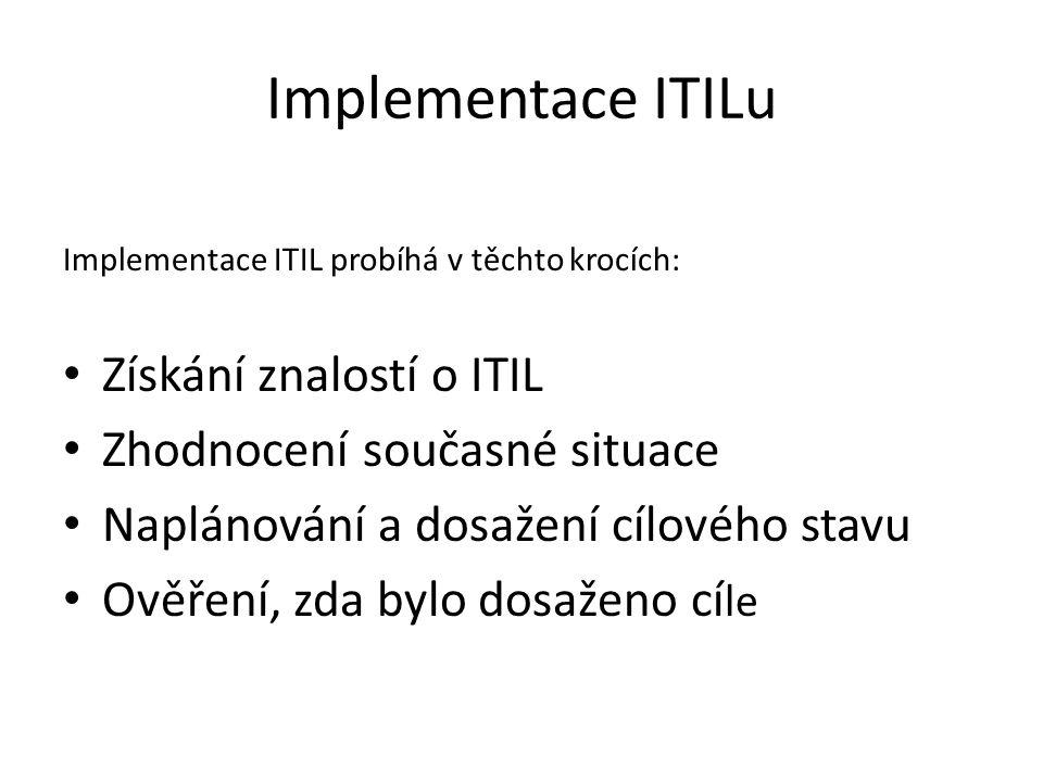 Implementace ITILu Získání znalostí o ITIL Zhodnocení současné situace