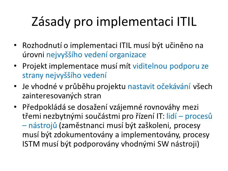 Zásady pro implementaci ITIL
