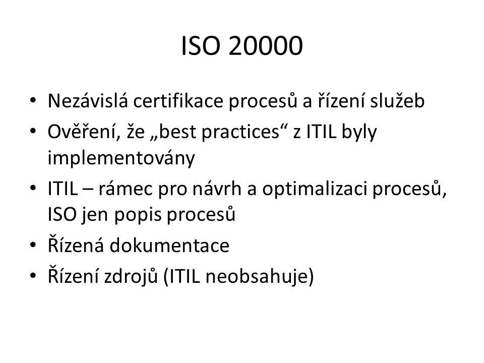 ISO 20000 Nezávislá certifikace procesů a řízení služeb