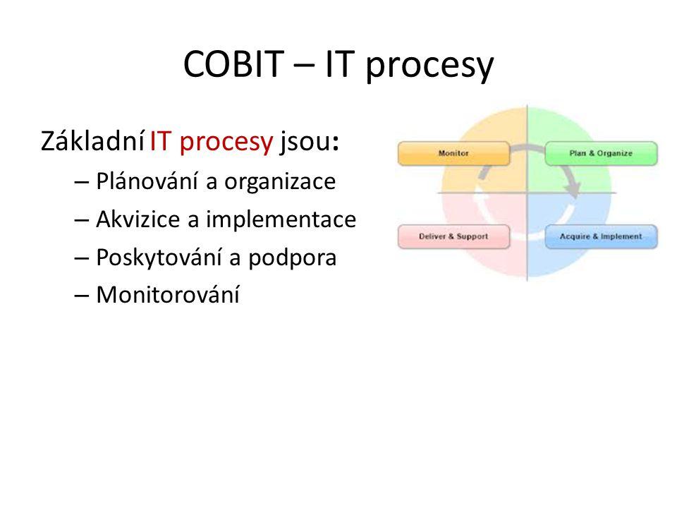 COBIT – IT procesy Základní IT procesy jsou: Plánování a organizace