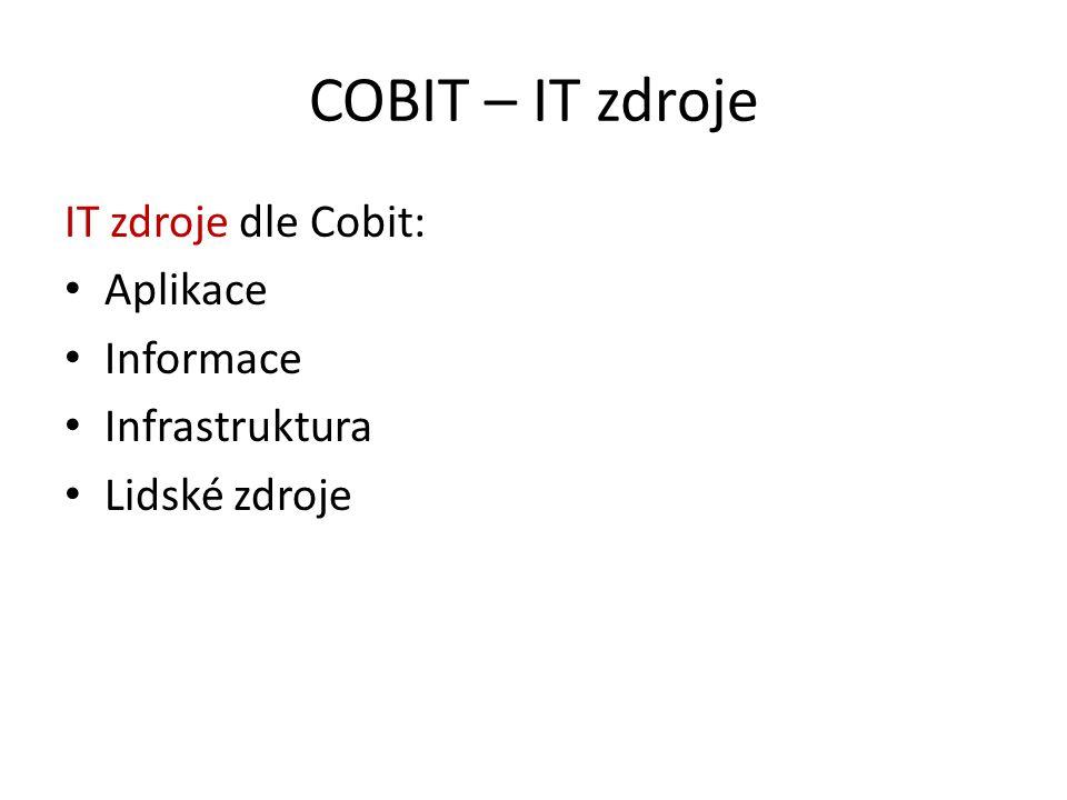 COBIT – IT zdroje IT zdroje dle Cobit: Aplikace Informace
