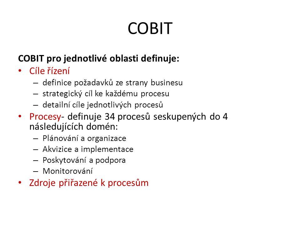 COBIT COBIT pro jednotlivé oblasti definuje: Cíle řízení