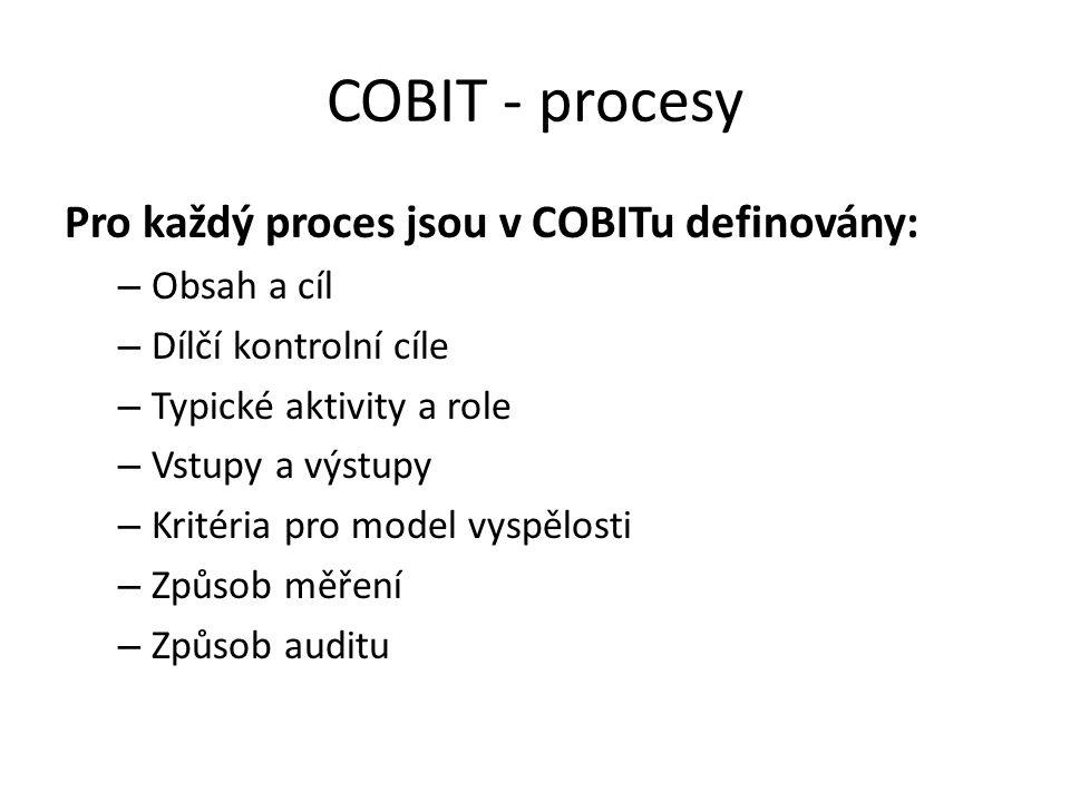 COBIT - procesy Pro každý proces jsou v COBITu definovány: Obsah a cíl