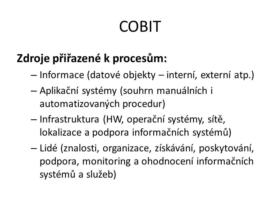 COBIT Zdroje přiřazené k procesům: