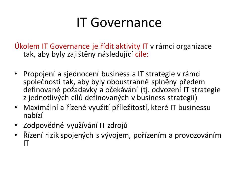 IT Governance Úkolem IT Governance je řídit aktivity IT v rámci organizace tak, aby byly zajištěny následující cíle: