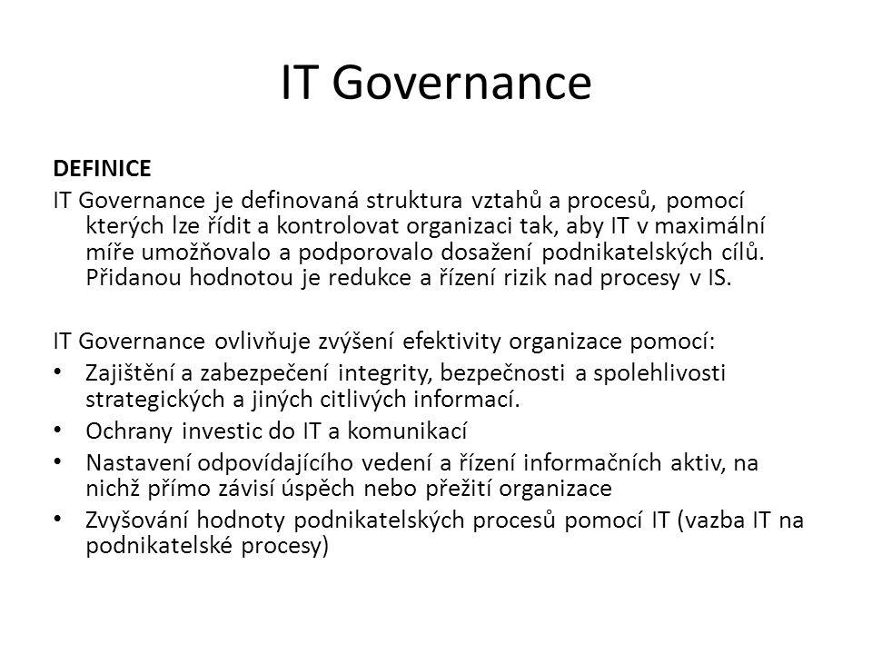 IT Governance DEFINICE