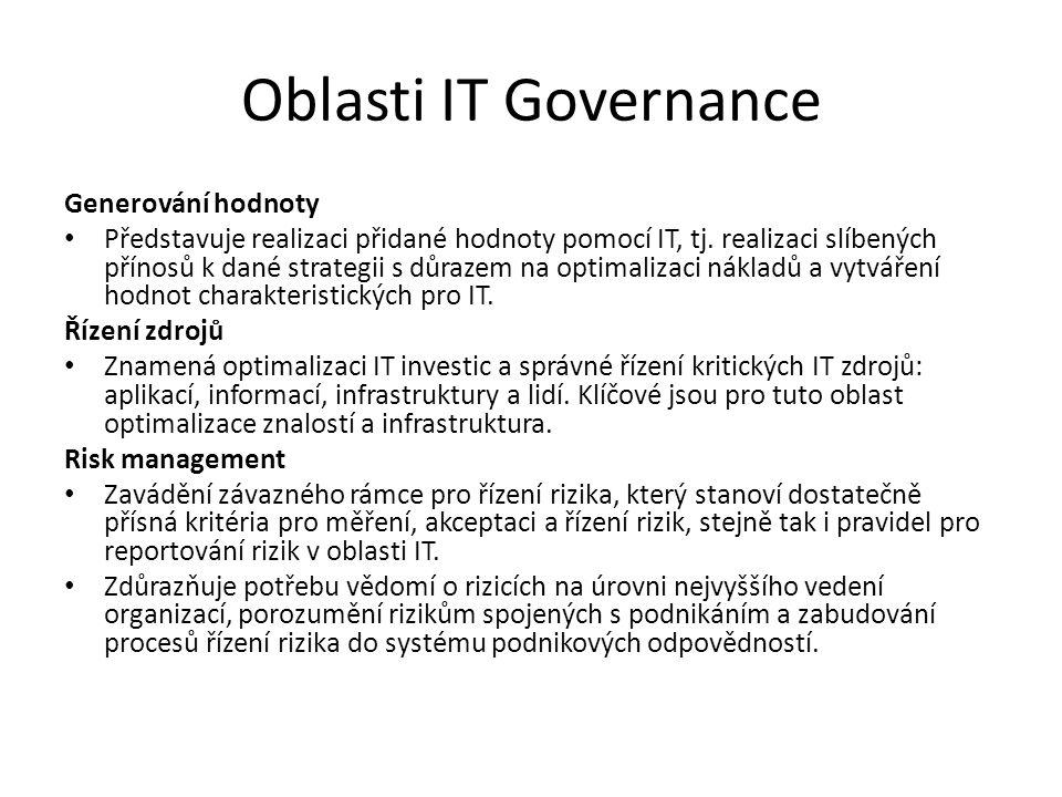 Oblasti IT Governance Generování hodnoty