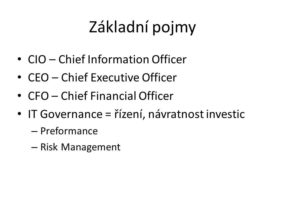 Základní pojmy CIO – Chief Information Officer