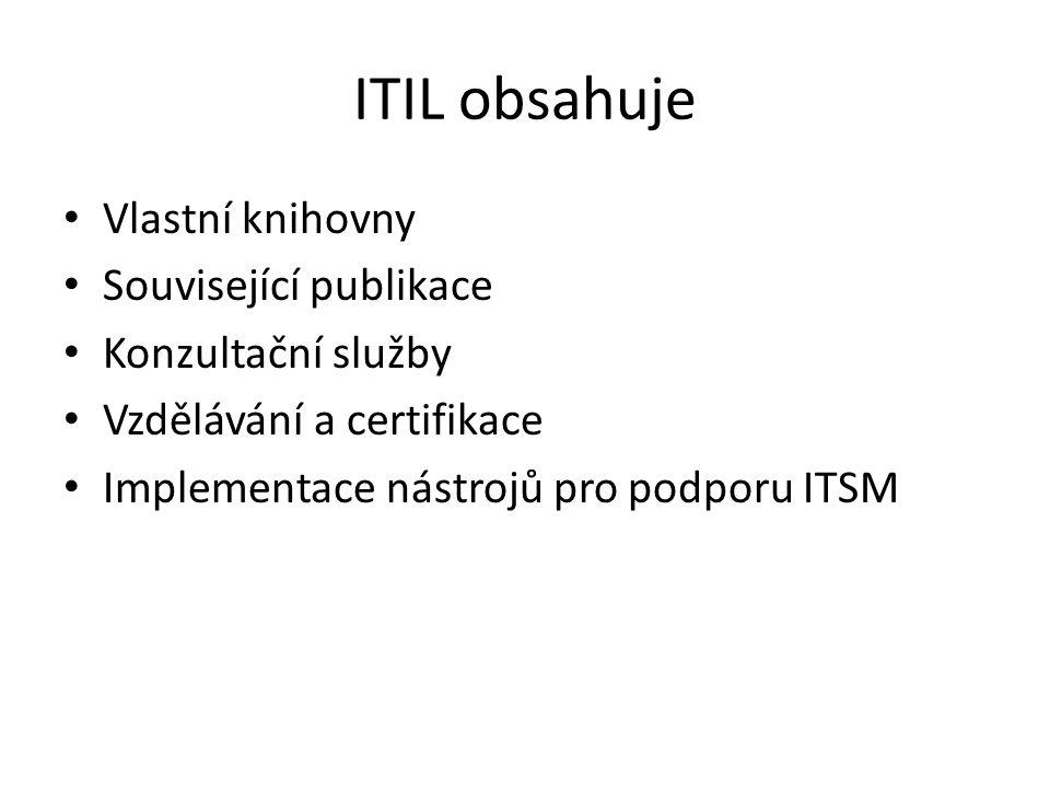 ITIL obsahuje Vlastní knihovny Související publikace