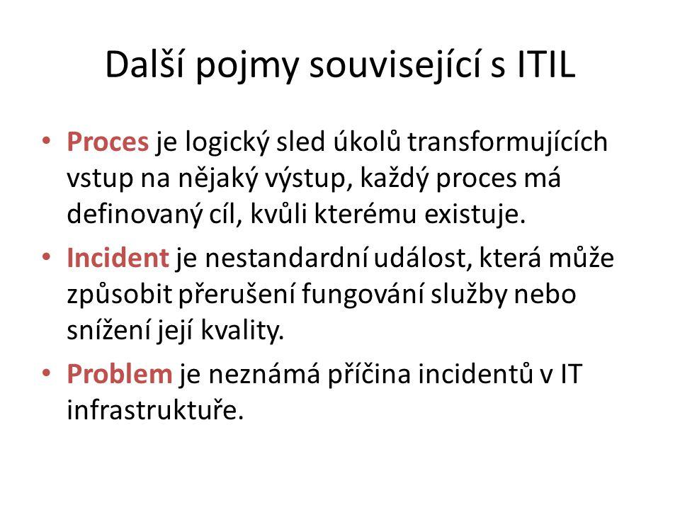 Další pojmy související s ITIL