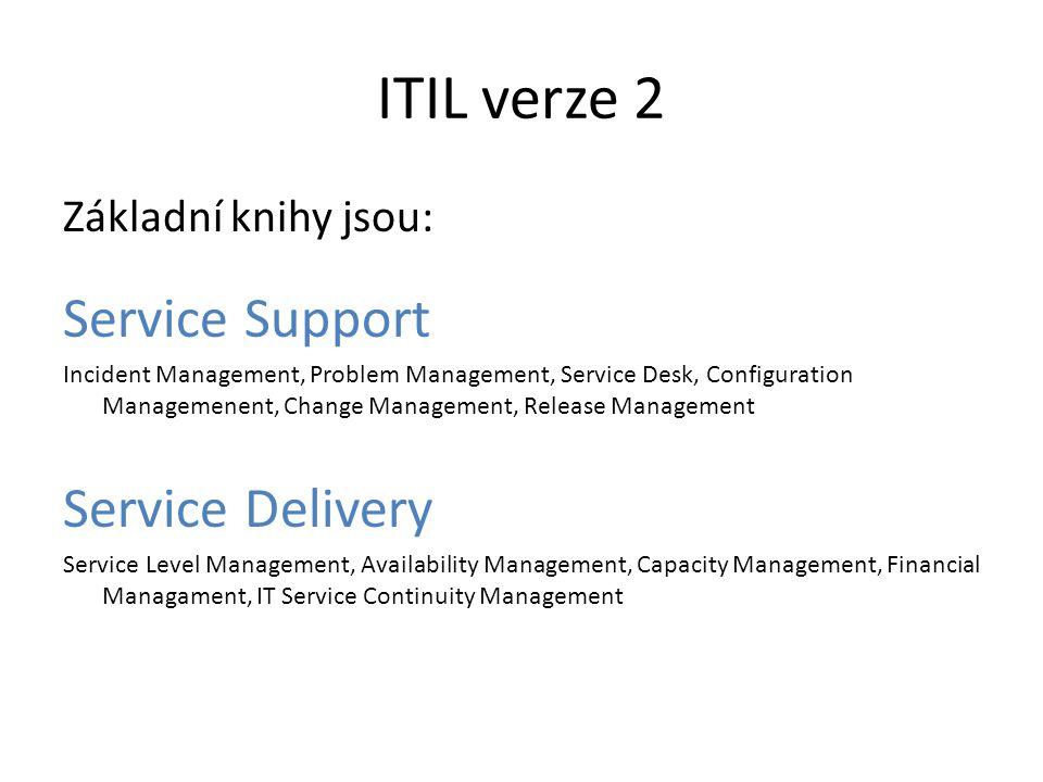 ITIL verze 2 Service Support Service Delivery Základní knihy jsou:
