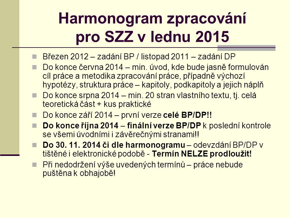 Harmonogram zpracování pro SZZ v lednu 2015