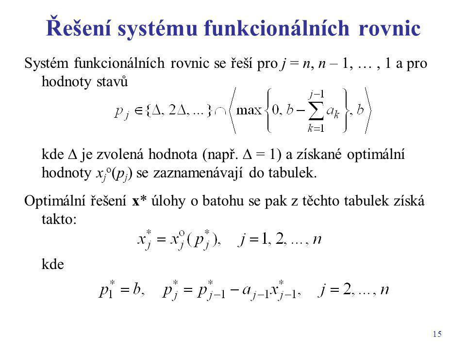Řešení systému funkcionálních rovnic