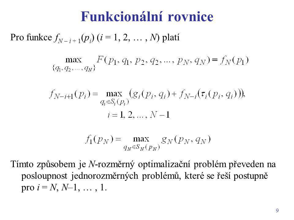 Funkcionální rovnice Pro funkce fN – i + 1(pi) (i = 1, 2, … , N) platí