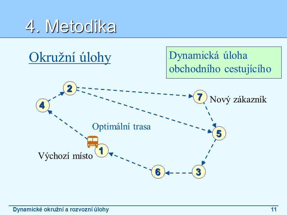 Dynamické okružní a rozvozní úlohy 11
