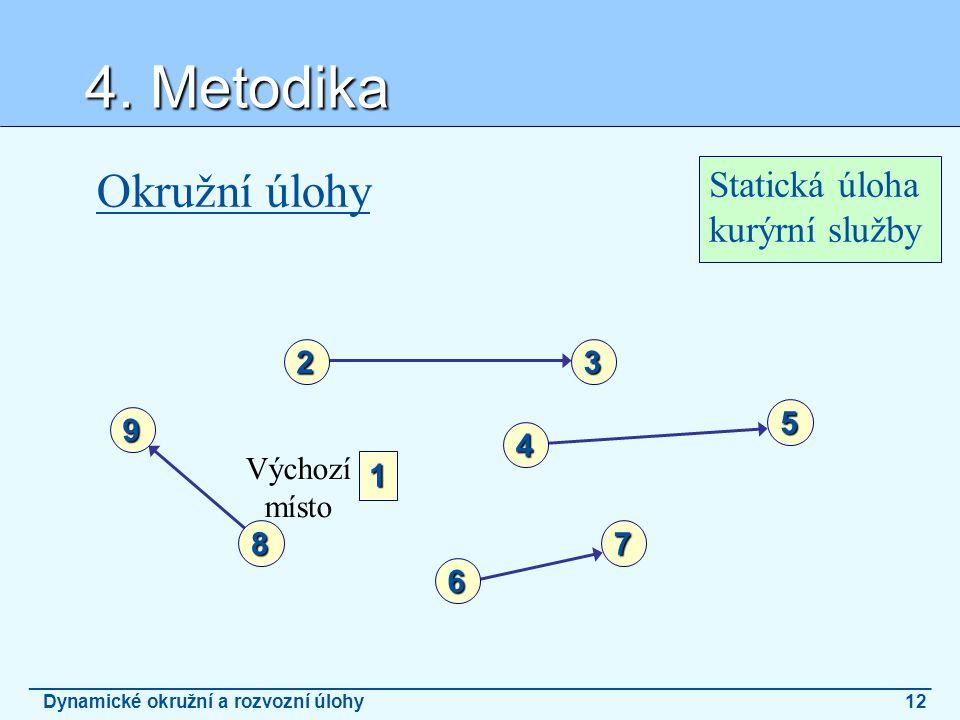 Dynamické okružní a rozvozní úlohy 12