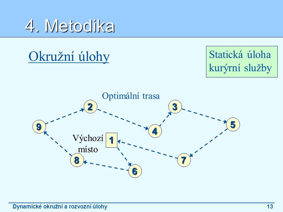 Dynamické okružní a rozvozní úlohy 13