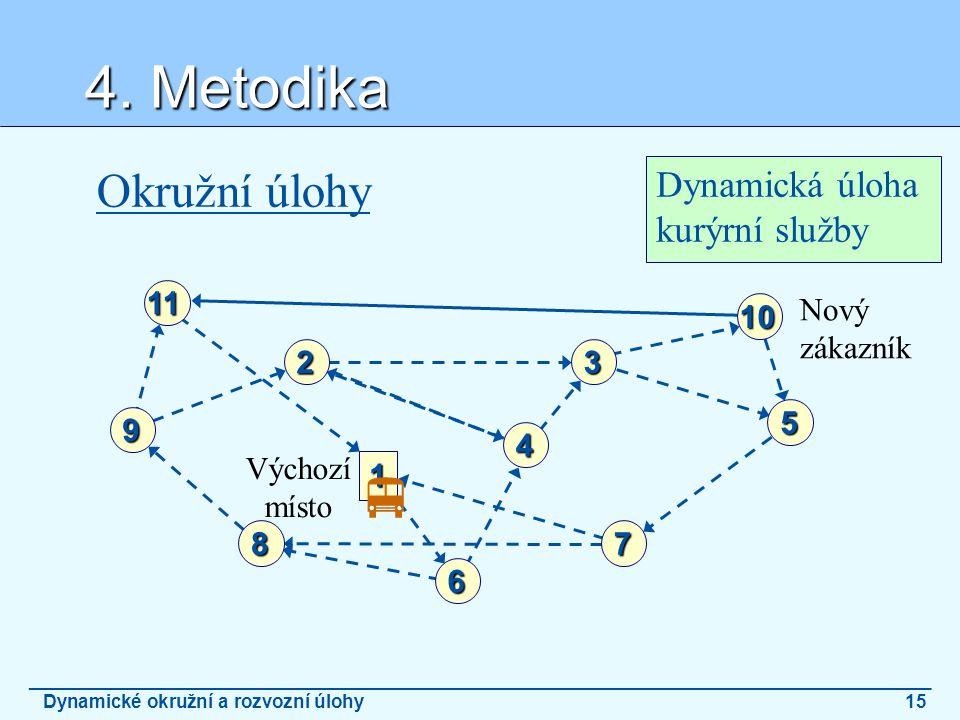 Dynamické okružní a rozvozní úlohy 15