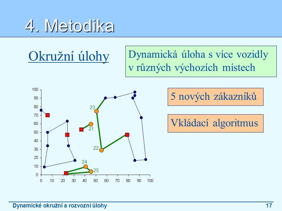 Dynamické okružní a rozvozní úlohy 17