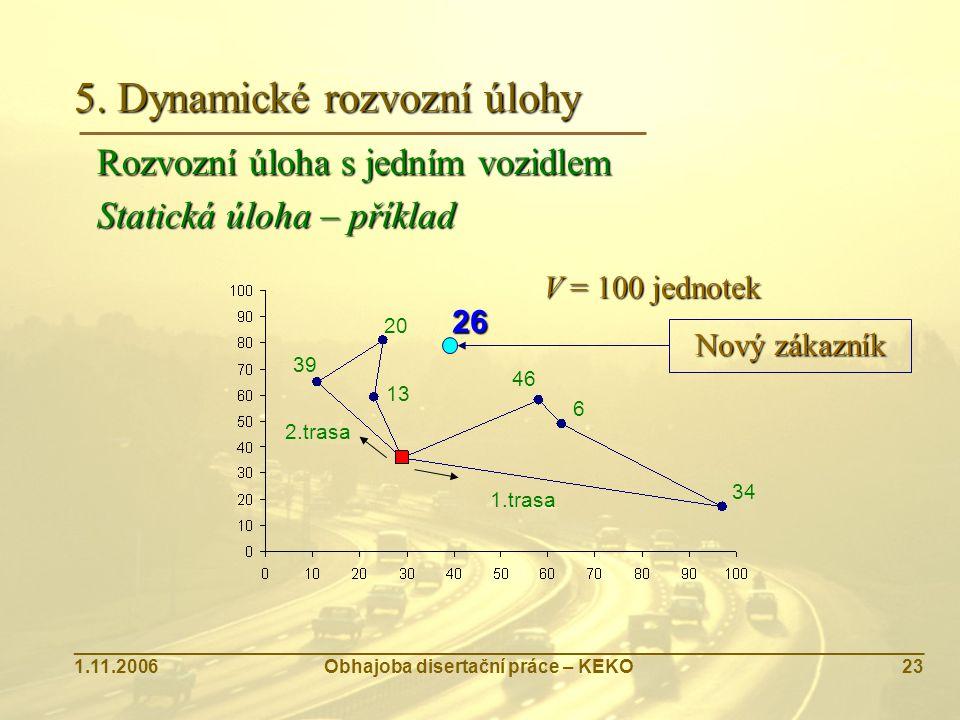 5. Dynamické rozvozní úlohy