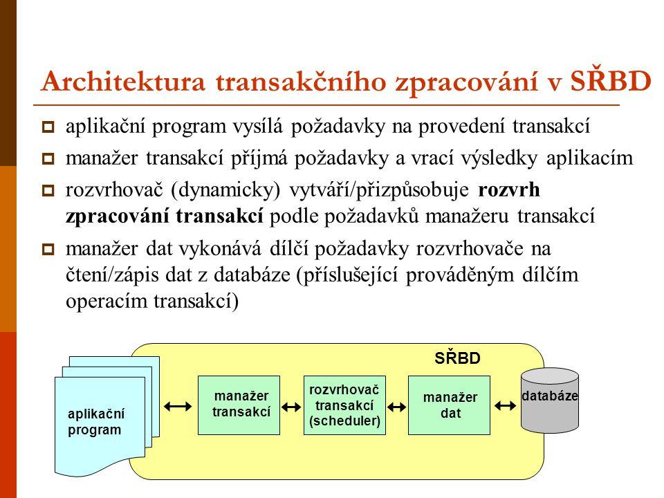 Architektura transakčního zpracování v SŘBD