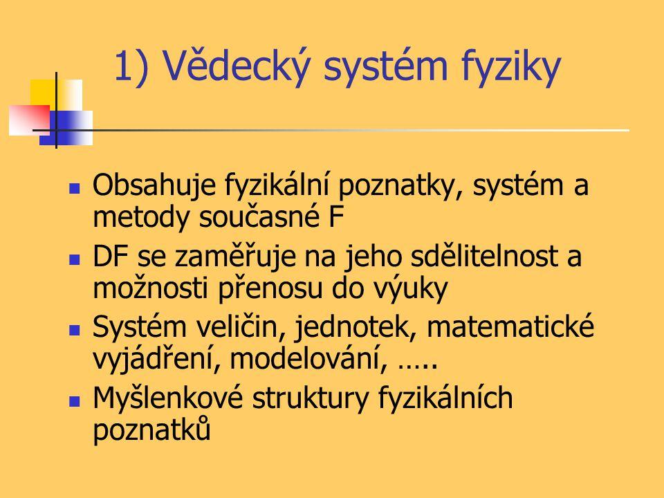 1) Vědecký systém fyziky