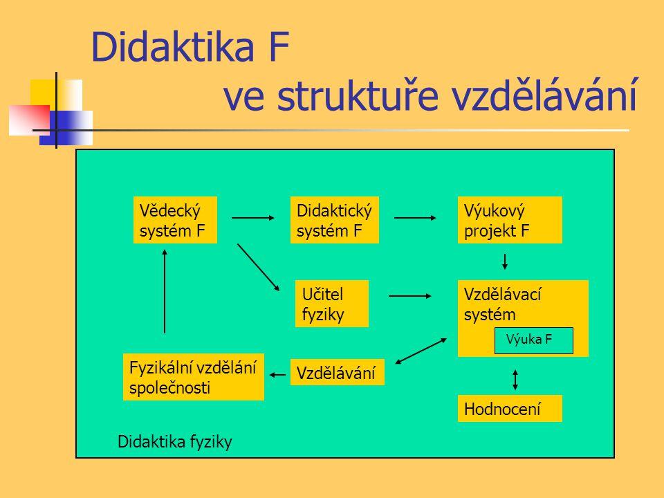 Didaktika F ve struktuře vzdělávání