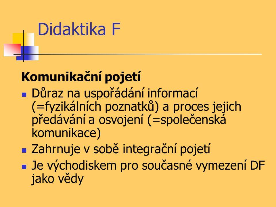 Didaktika F Komunikační pojetí