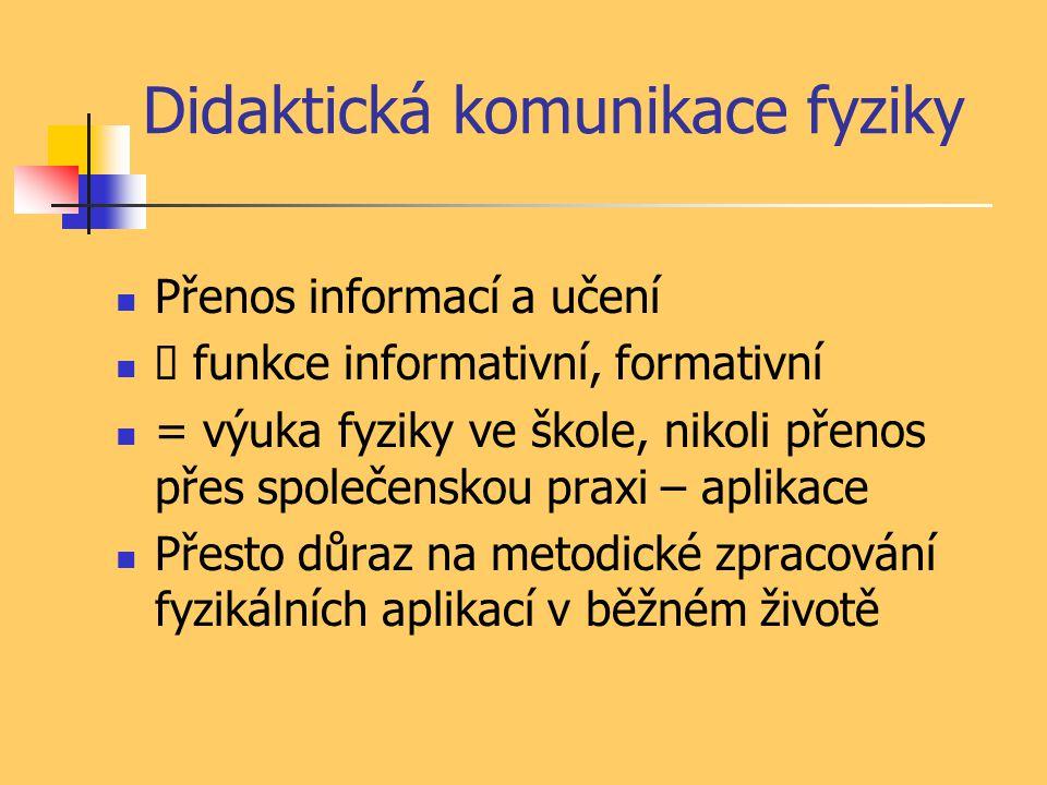 Didaktická komunikace fyziky