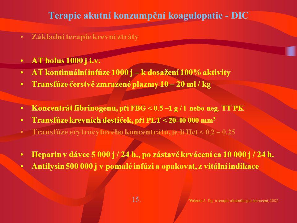 Terapie akutní konzumpční koagulopatie - DIC