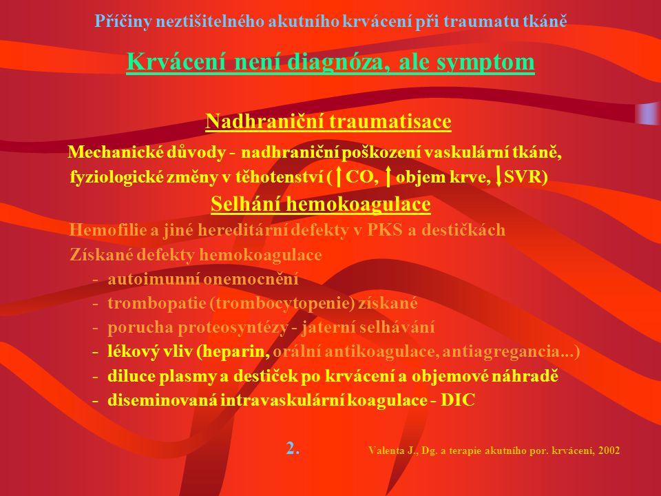 Příčiny neztišitelného akutního krvácení při traumatu tkáně