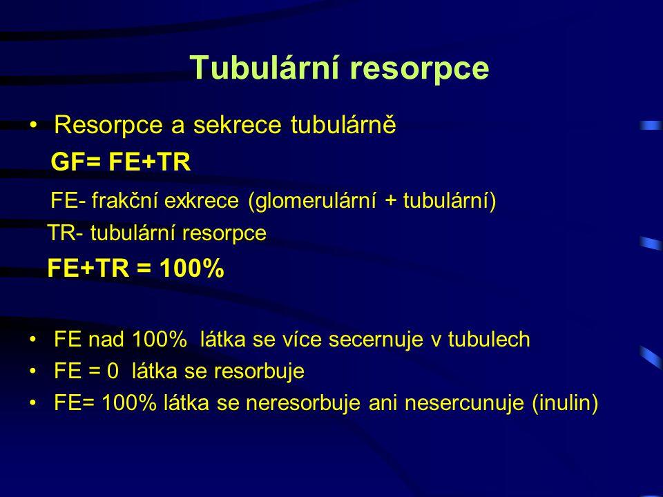 Tubulární resorpce Resorpce a sekrece tubulárně GF= FE+TR