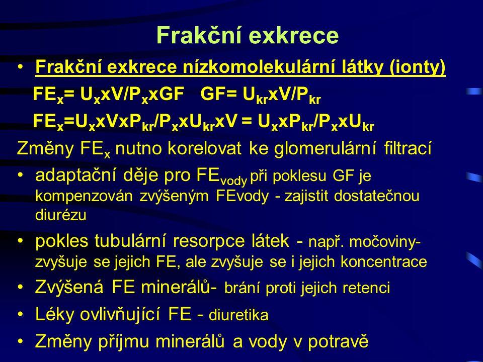 Frakční exkrece Frakční exkrece nízkomolekulární látky (ionty)