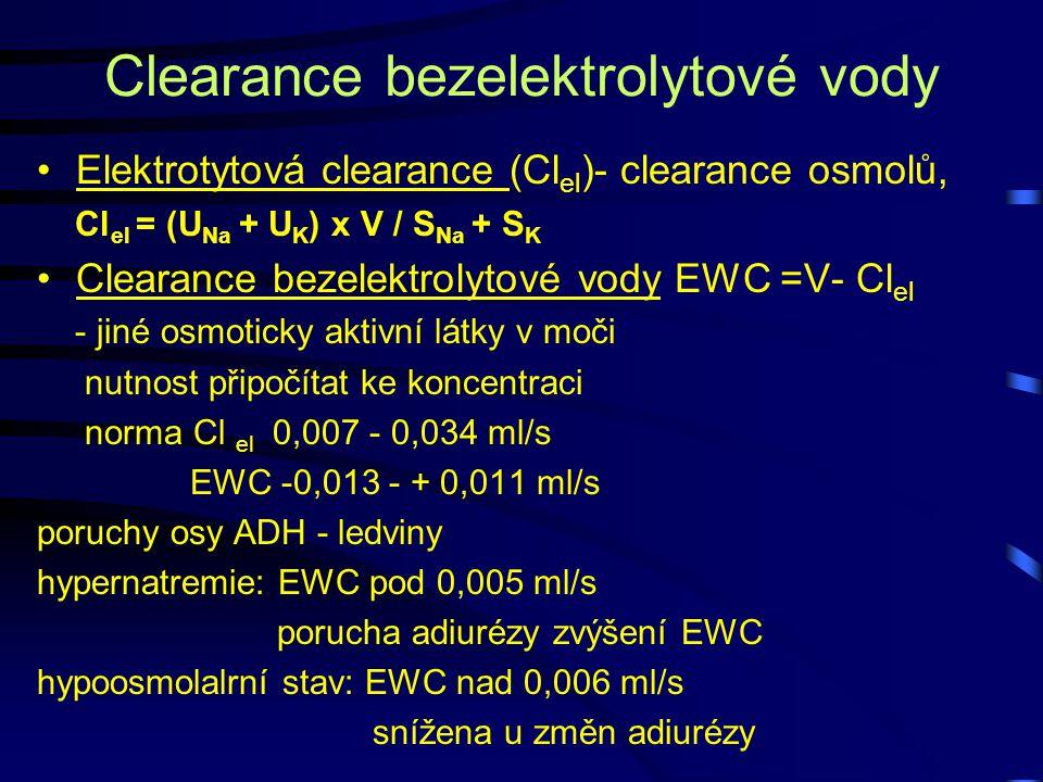 Clearance bezelektrolytové vody